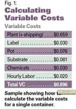 Calculating Crop Costs
