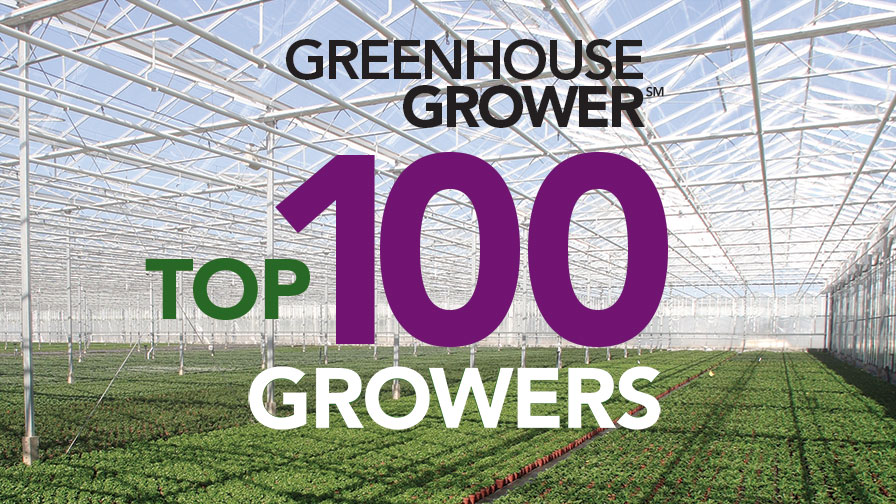 2019 Top 100 Gowers